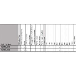 Ручка-скоба дверная Форма 343-30/400 LК