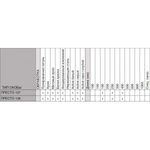 Ручка-скоба дверная Престо 137/160-250-400 К (MS)