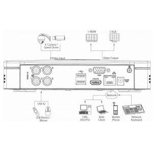 HCVR5104C-W-V2 Видеорегистратор HD-CVI